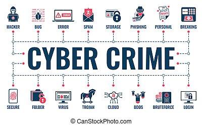 犯罪, cyber, 旗