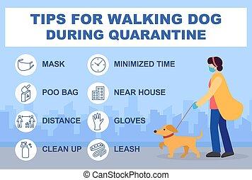 狗, 袋子, 走, 手套, 妇女, 戴面具, collar., 限制, 距离, infographics, 推荐, 打扫, 指南, 在期间, poo, 2019-covid., 检疫, 时间, coronavirus, 在外面。