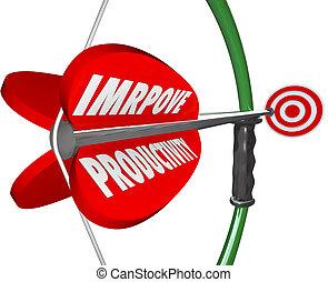 狙いを定める, 生産性, 弓, よりよい, 効率, 矢, 結果, 改良しなさい