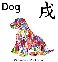 獣帯犬, 中国語, 印