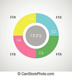 环绕, 百分比, 图形, 图表