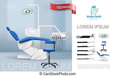 現実的, 歯科医, 仕事場, 構成