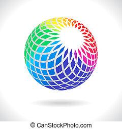 球, 抽象的