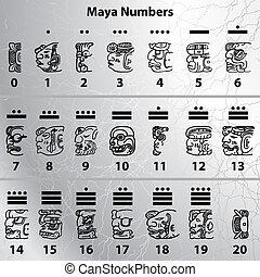 瑪雅語, 數字