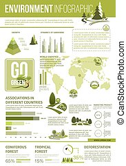 環境, エコロジー, 保護, infographics