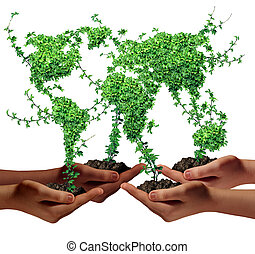 環境, 共同体