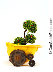 環境, 産業, 概念, 味方
