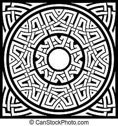 環繞, 凱爾特語, 框架