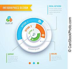環繞, 圖表, infographics