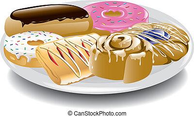 甘いもの, 朝食, 分類される