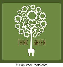 生態学的, 心, デザイン