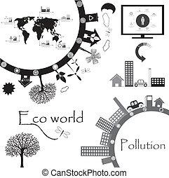 生態學, 信息, 圖像