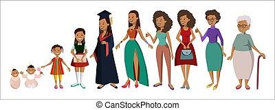 生活, 妇女, stages.
