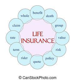 生活, 概念, 単語, 保険, 円