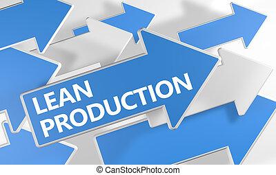 生産, lean