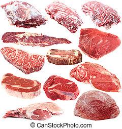 生的肉, 彙整