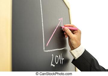 生長, 財政圖, 為, 2014