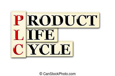 產品, 生命周期