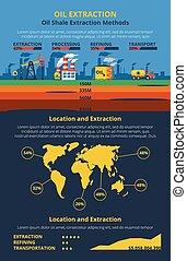 産業, オイル, infographics