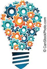 産業, 概念, 革新