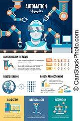 産業, infographic, テンプレート, オートメーション