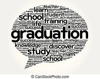 畢業, 認為, 氣泡