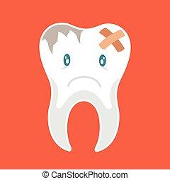 病気, 歯, 特徴