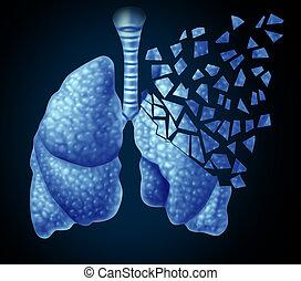 病気, 肺
