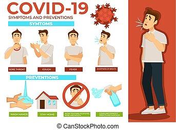 病症, 方法, 預防, 症狀, covid-19, 防止
