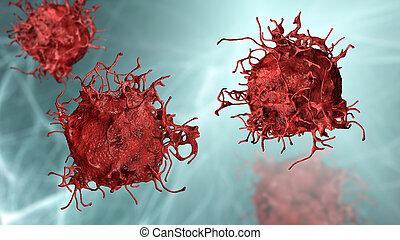 癌症, 皮肤, 细胞