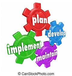 発展しなさい, 作戦, 維持しなさい, 計画, 構成, 道具, 回転しなさい, ギヤ