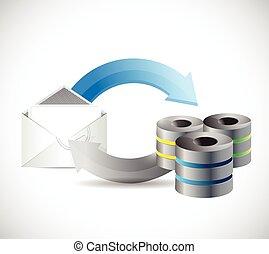 発送, concept., 電子メール, 情報
