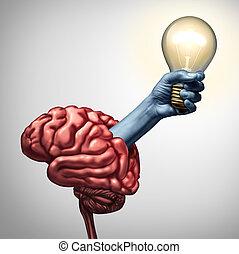 發現, 靈感, 概念