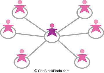 白, 女性, 接続される, ネットワーク, 隔離された