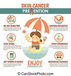 皮膚癌, 預防, infographic