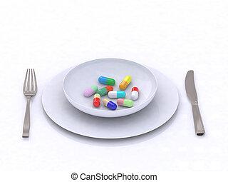 盤子, 由于, 藥丸