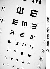 目の 検査, チャート
