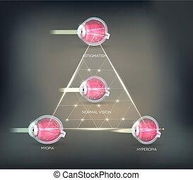 目, 三角形, ビジョン, 無秩序, 背景