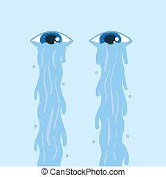目, 涙, 流れること
