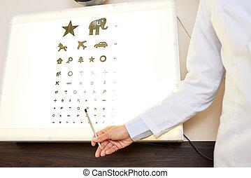 目, 眼科医, 指すこと, チャート