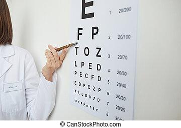 目, 終わり, 指すこと, opthalmologist, チャート