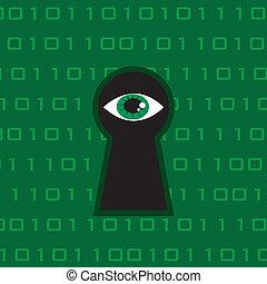 目, 鍵穴, 技術