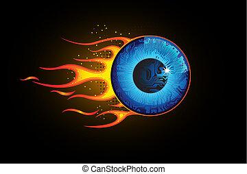 目, fiery