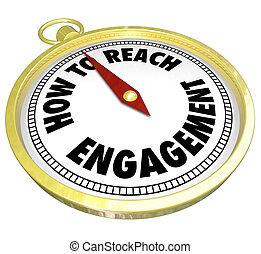相互作用, 金, 交渉, リーチ, いかに, 介入, コンパス