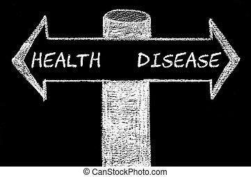 相反, 箭, 由于, 健康, 對, 疾病