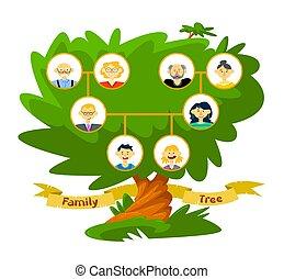 相続財産, genealogical, depicted, 親類, 伝統, 世代, 古い, シンボル, scheme., connection., 人間, 親族, 家系