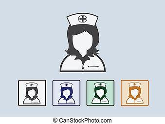 看護婦, アイコン