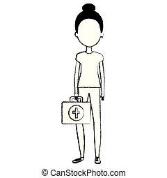 看護婦, 特徴, 医療のキット