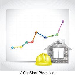 真正, 图表, 建设, 财产, 商业
