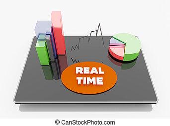 真正, 圖表, 片劑, 時間